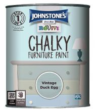 Johnstone's Vintage Duck Egg Chalky Furniture Paint 750ml